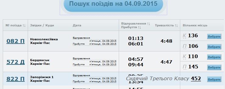 части подвесной цена билета на поезд харьков-запорожье билетов