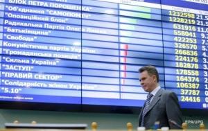 В Мариуполе и Красноармейске сформированы новые комиссии