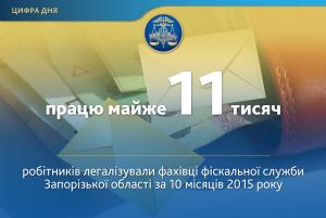 Налоговики выявили 11 тыс. запорожцев, которые получали зарплату в конверте