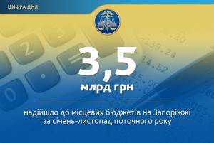 Запорожские плательщики перечислили 3,5 миллиарда гривен в местные бюджеты