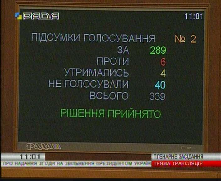 У Шокина уточняют: Генпрокурор уволился сам