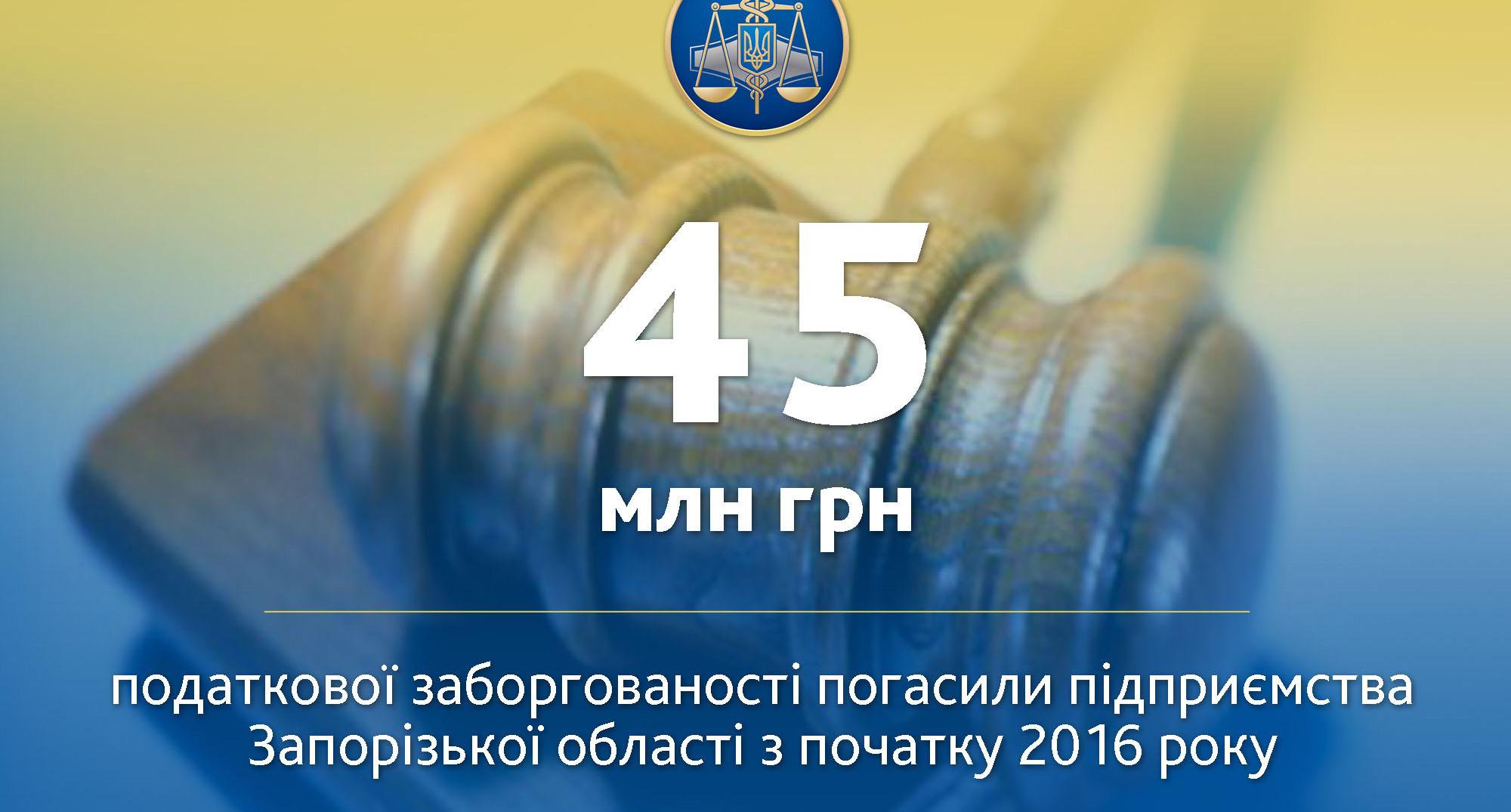 Предприятия-банкроты уплатили в бюджет 120 тыс гривен налогов