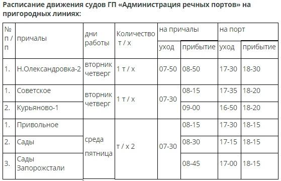 ВКрасноярске вРодительский день покладбищам пустят автобусы