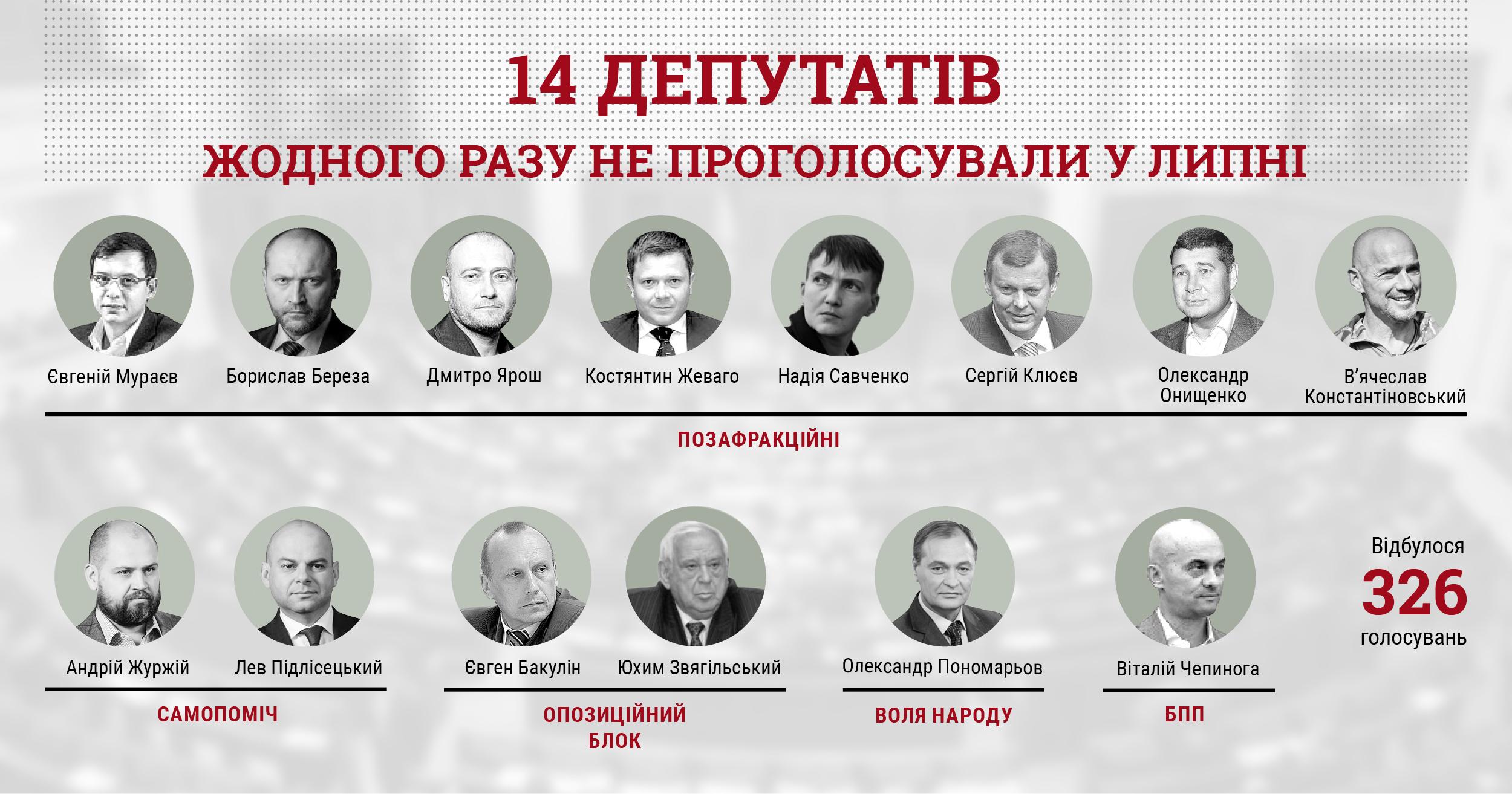 14_deputativ_