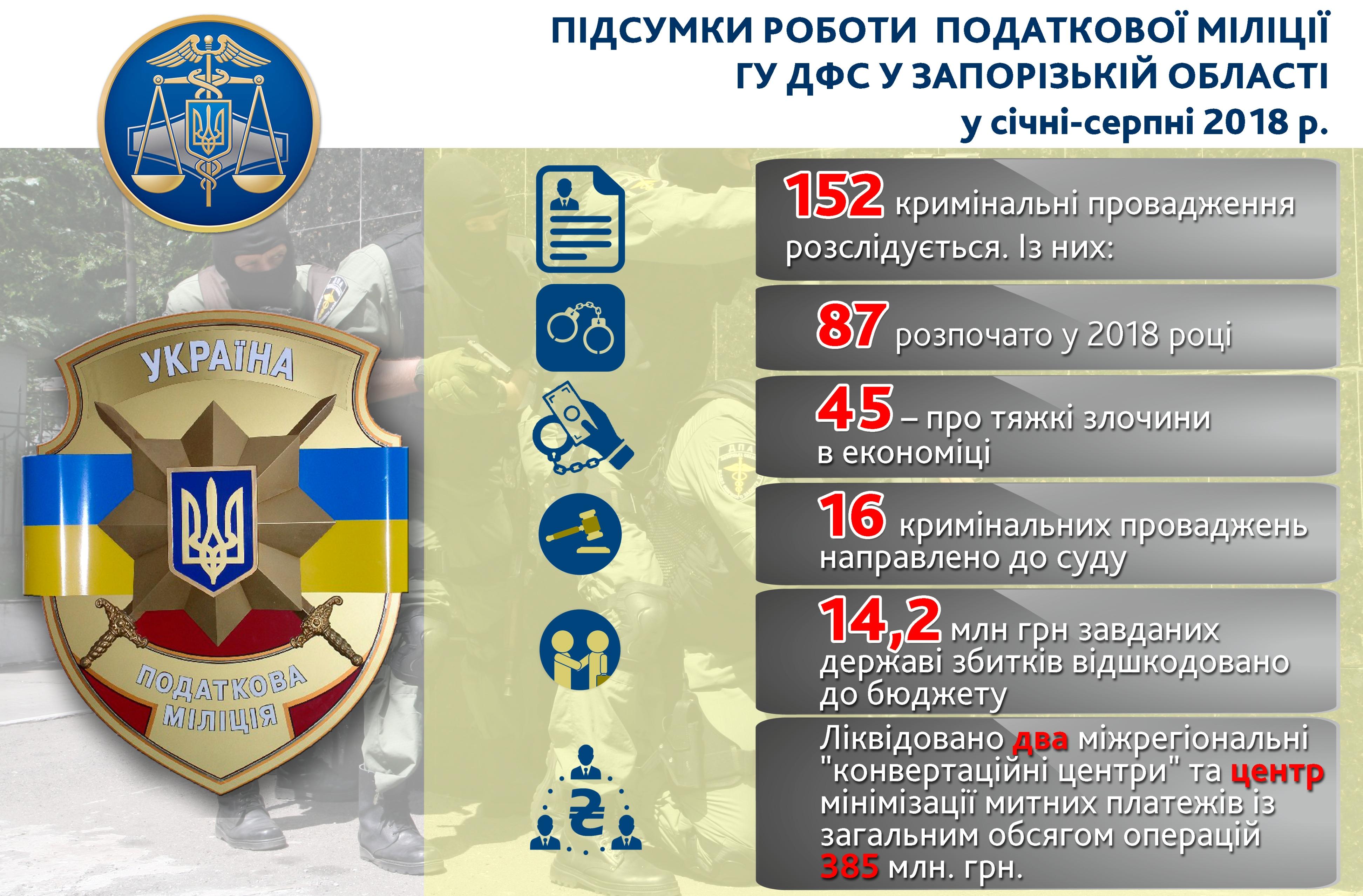 pod_militsiya_8_mis