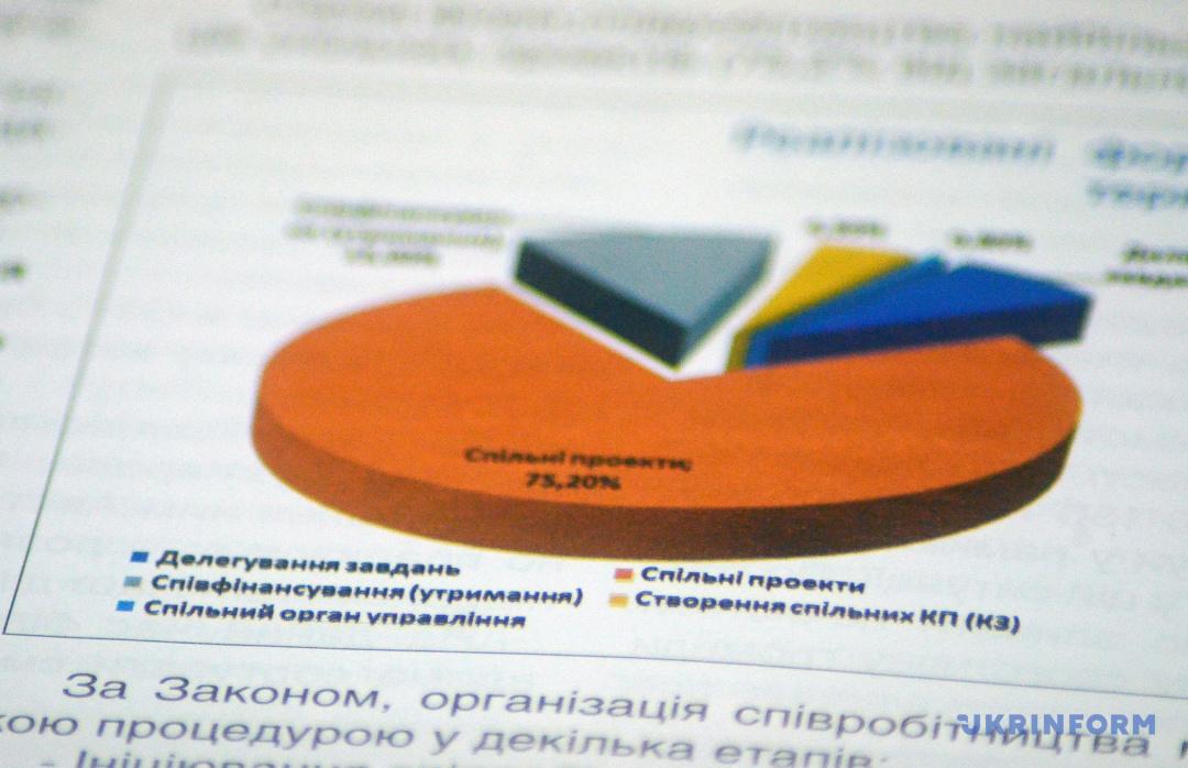 Громады Запорожской области готовят планы перспективного развития на 2019 год