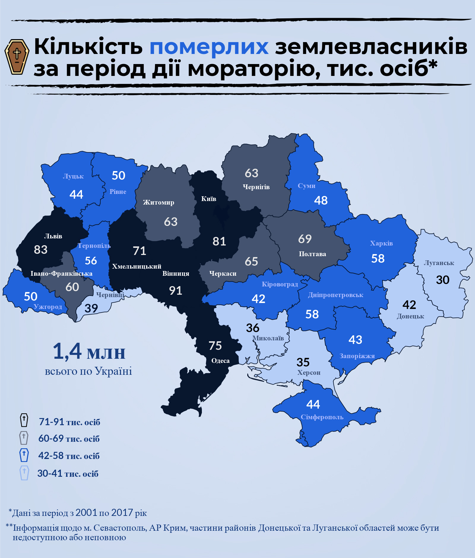 smertnist_vlasnykiv