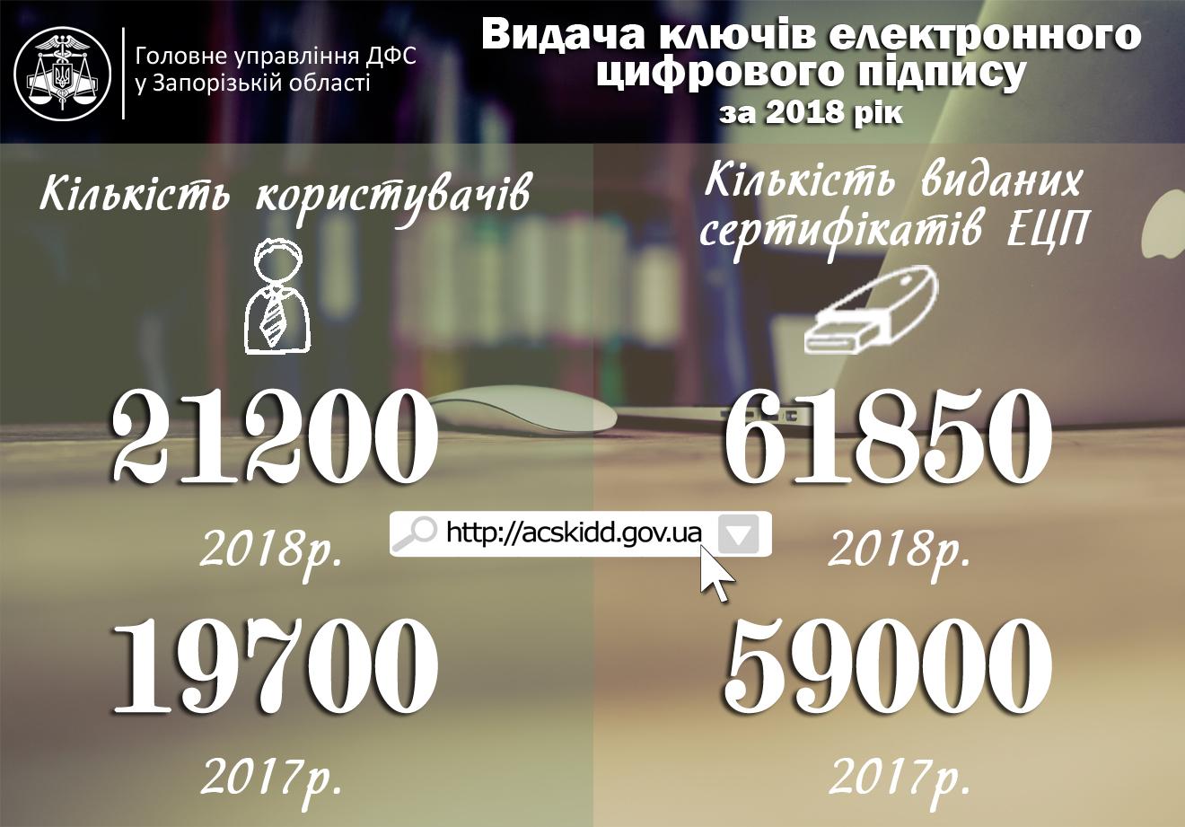 ecp_2018_pik