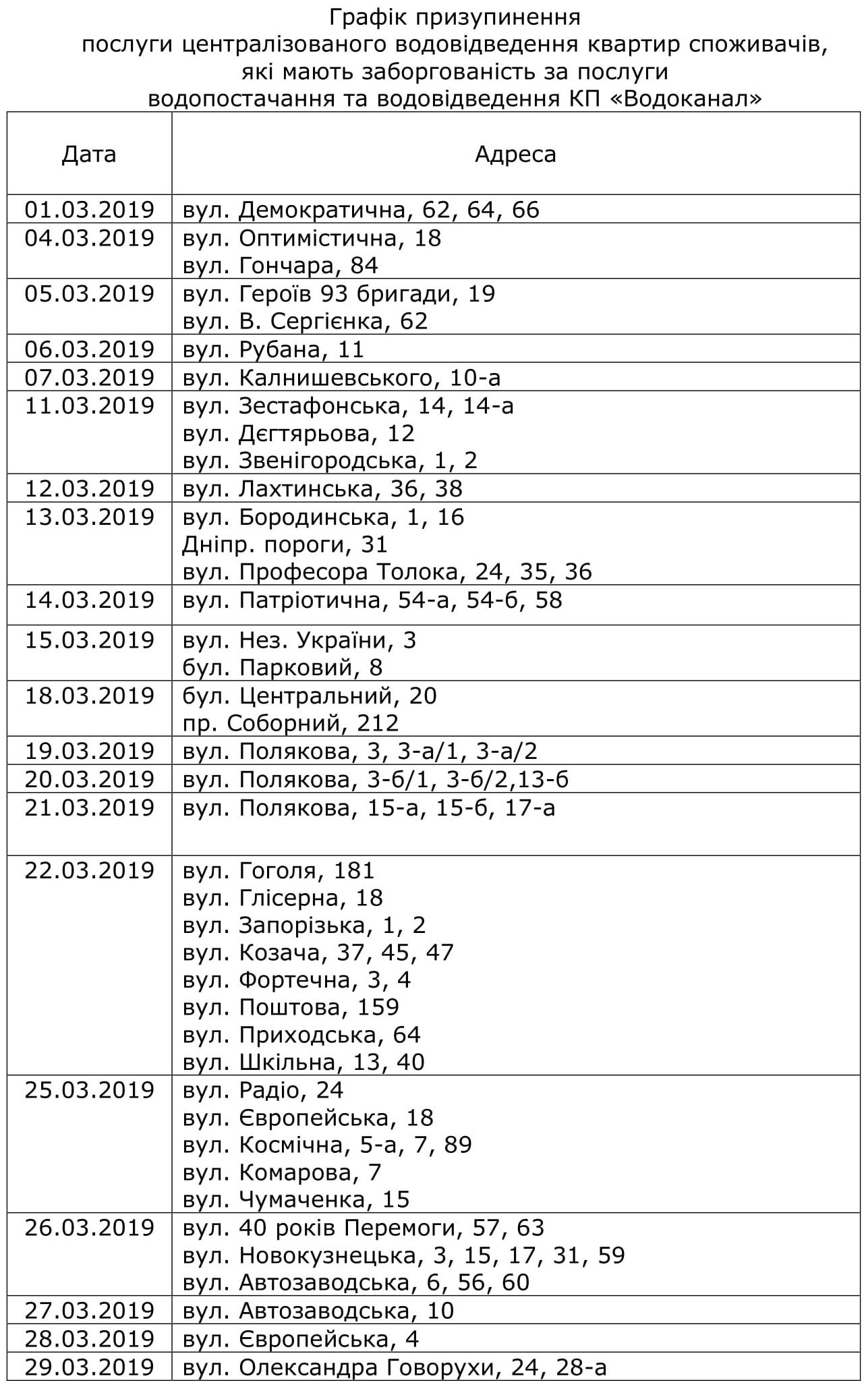 otklucheniya-1