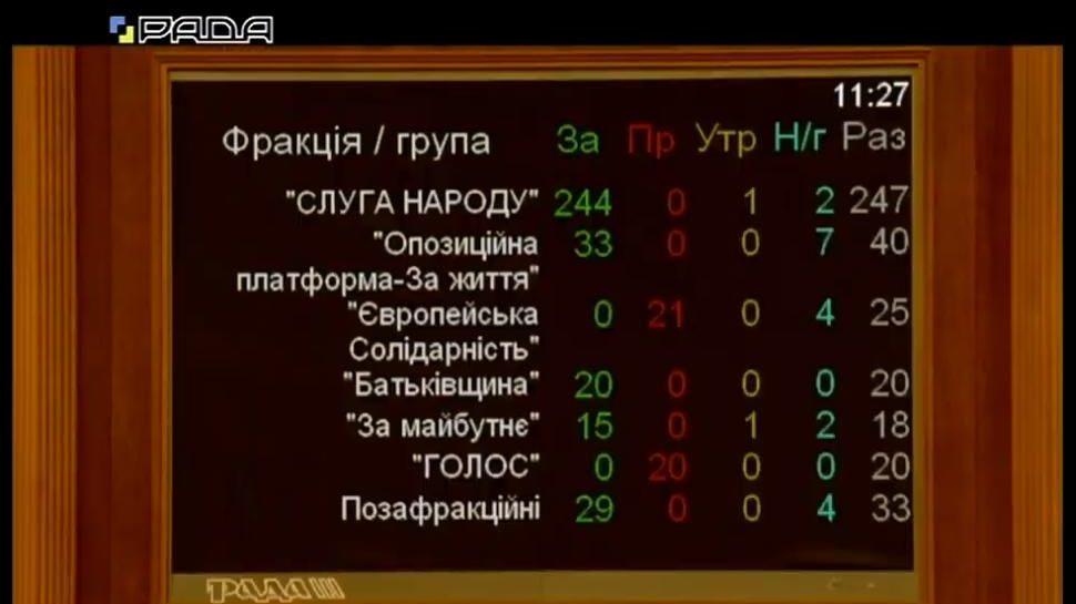 Верховна Рада звільнила всю Центральну виборчу комісію