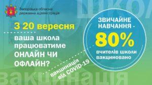 В Запорожье с 20 сентября закроют школы и детсады, где не вакцинировано 80% работников (Полный список)